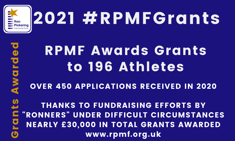 196 RPMF Grants awarded in 2021